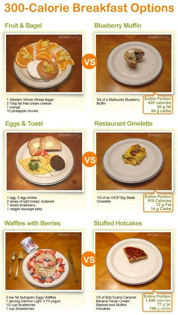 what-does-300-calories-really-look-like-300-calories-300-calorie-1.jpg