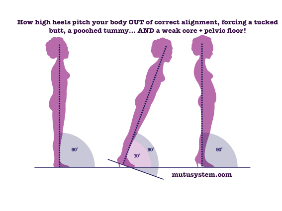 Highheels-+-alignment (1)