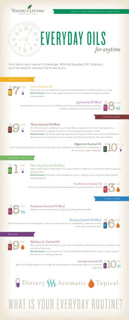 Essential Oils Daily Regimen {Love My DIY Home}