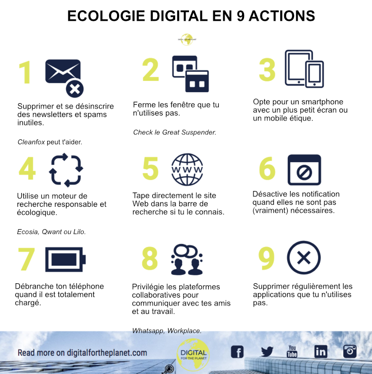 écologie digitale en 9 actions