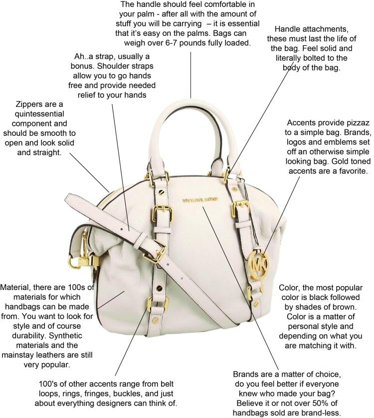 Anatomy of a Handbag Part 1