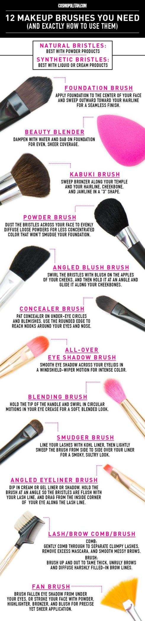12 essential makeup brushes