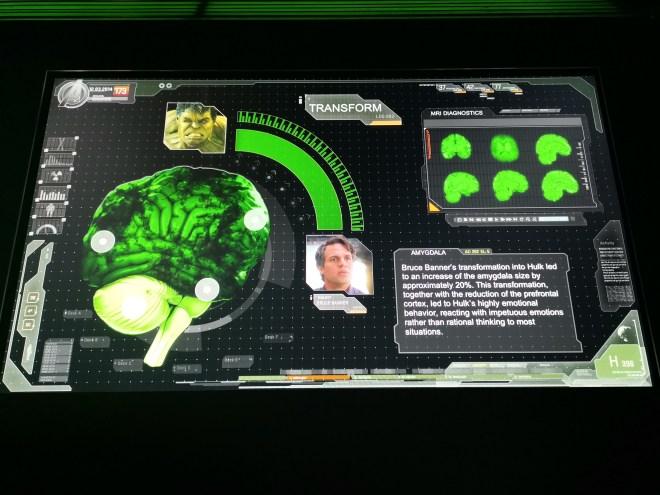 Avengers Station Hulk