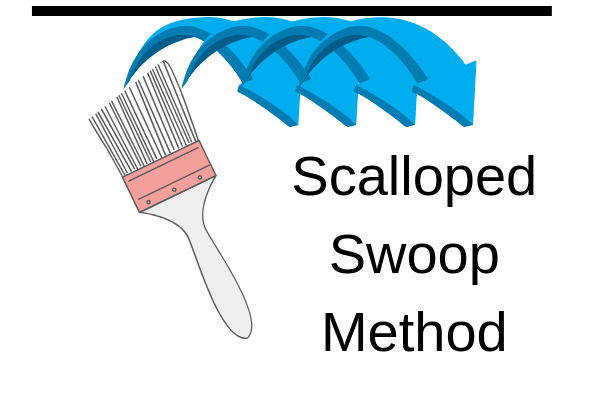 Painting a Room with a Brush using the Scalloped Swoop Method