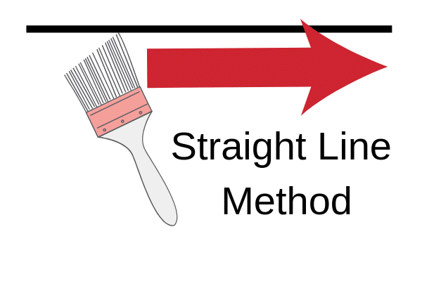 Painting a Room with A Brush using the Straight Line Method