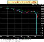 asghfd42 - リップルコインは今すぐ売却しないと50%以上の大暴落を経験することになるでしょう。