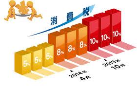 zousei1256 - 消費税が増税するからと言って踊るな!