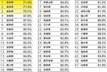 jinkoudoutai125 - 自販機11月の販売実績
