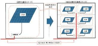teiatubunnkatu12594 - 太陽光発電50kw未満の低圧連携分割設置は禁止?