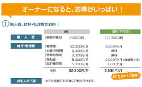 taimusyea426 - タイムシェア特集第4回 利用メリットその2