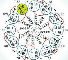 161001 - 運が無いと思う人は、残念ながら投資で成功できない脳構造です!