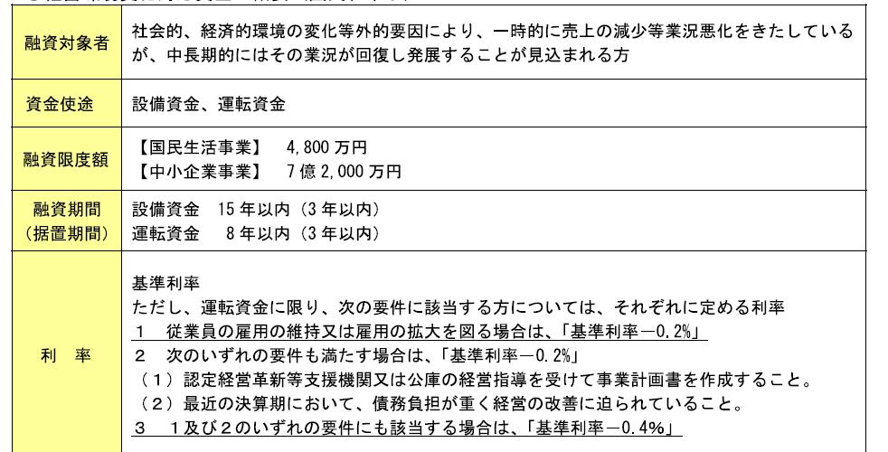 bcbe55c119975b155b9b3056e49559ae - BIGニュース!日本政策金融公庫の融資枠拡大