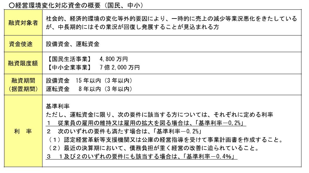 161030-%e6%94%bf%e7%ad%96%e9%87%91%e8%9e%8d%e5%85%ac%e5%ba%ab01