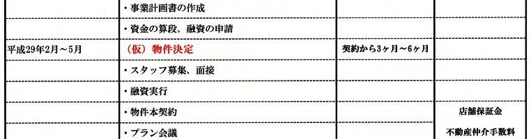 furantyaizusu sukejyu ru161105 - 投資利回り120%驚異のフランチャイズ経営