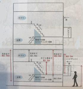 17052001 - 「空室対策」賃貸アパート経営豆知識!転居を決意される理由とは?