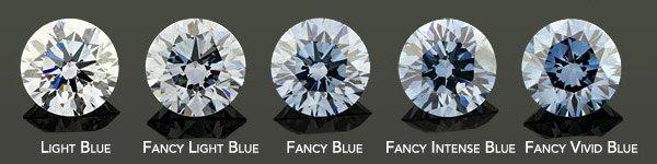chart-blue-diamond-color