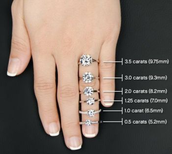 diamond-carat-comparison-on-hand