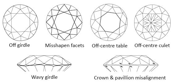 diamond-proportions-flaws