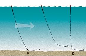 Огрузка поплавка на линя
