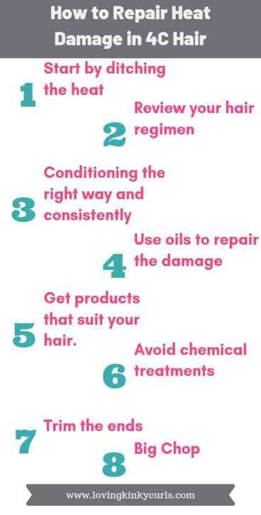 How to Repair Heat damage in 4C hair