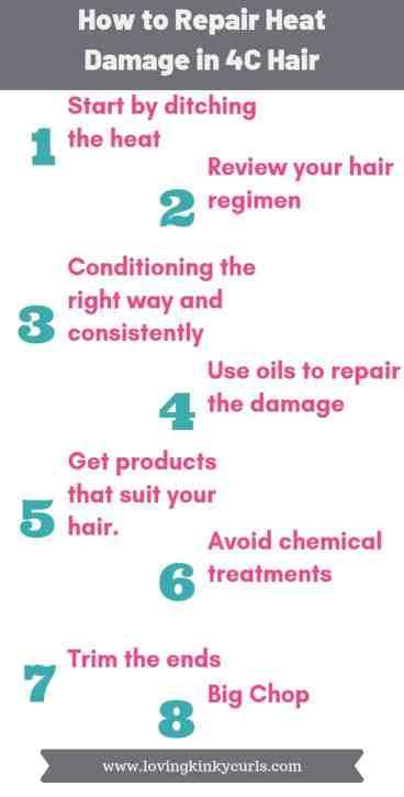 How to Repair Heat damage in 4C hair