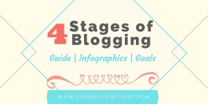 The 4 Stages of Blogging