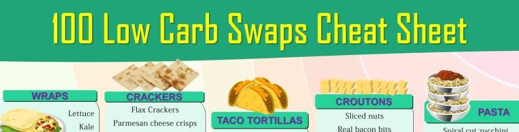 100 low carb swaps cheat sheet infographics feature