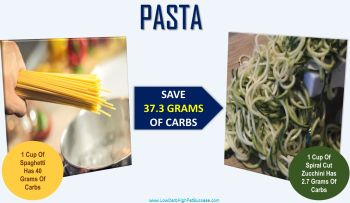 low carb swap for pasta