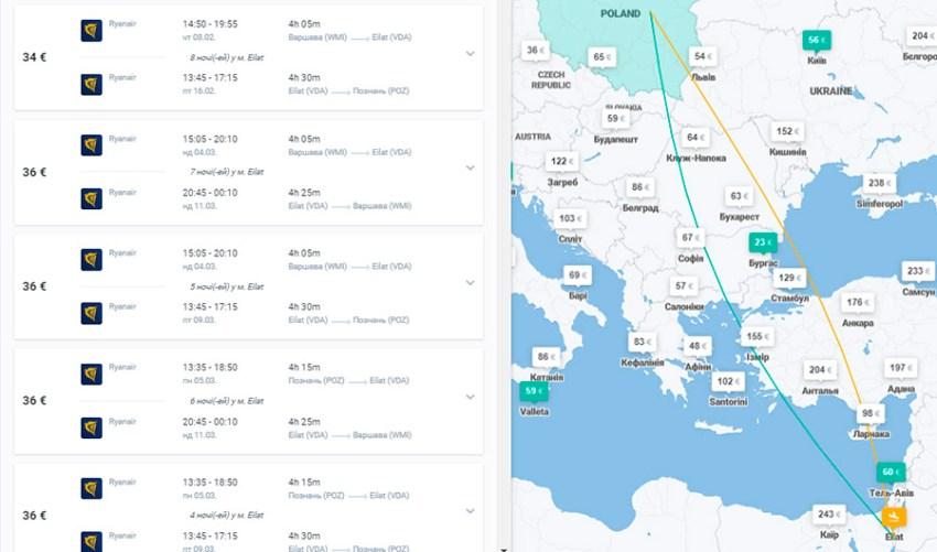 Приклад бронювання авіаперельотів Польща - Ейлат - Польща на сайті Kiwi.com