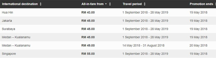 AirAsia international fares