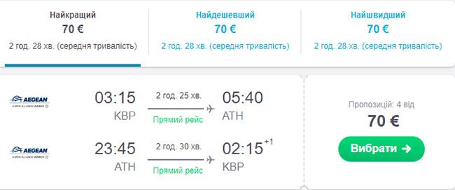 Приклад бронювання перельоту Київ - Афіни - Київ на сайті Skyscanner