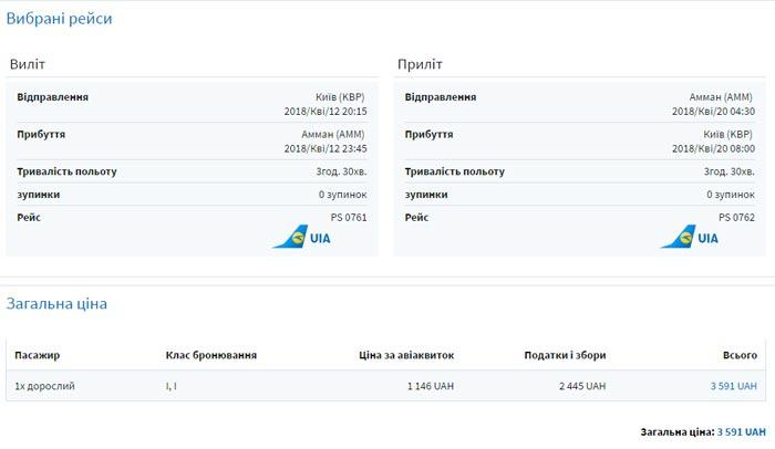 Київ - Амман - Київ