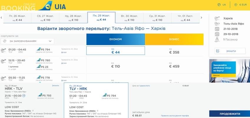 Харків - Тель - Авів - Харків: