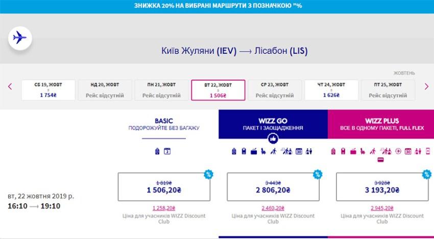 Переліт Київ - Лісабон у жовтні 2019 року: