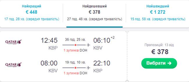 Авіаквитки Київ - Крабі - Київ на сайті Skyscanner.it