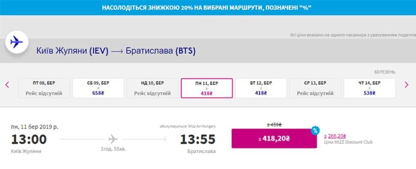 Квитки Київ - Братислава зі знижкою 20%