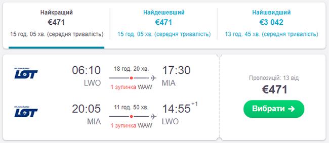 авіаквитки зі Львова в Маямі