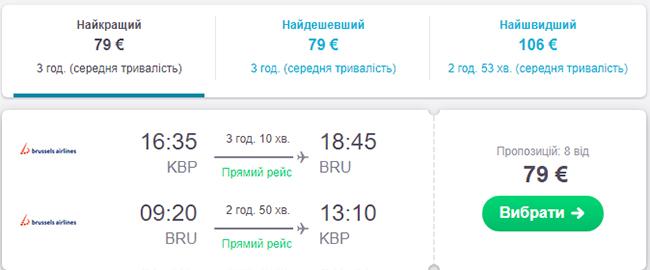 Дешеві авіаквитки із Києва в Брюссель