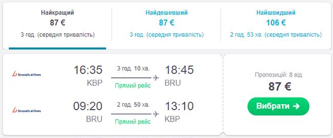 Авіаквитки із Києва в Брюссель