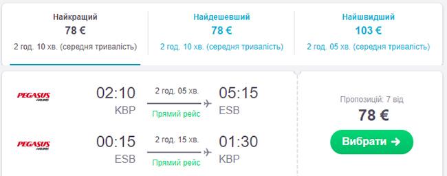 Київ - Анкара - Київ від€78 - €84