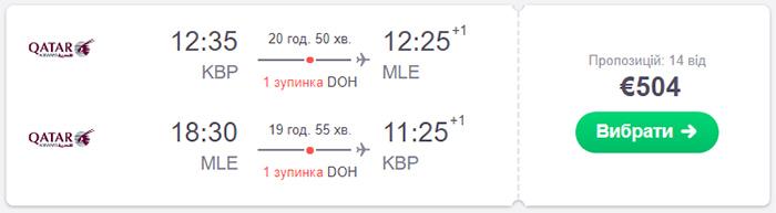 Авіаквитки із Києва в Мальдіви туди-назад