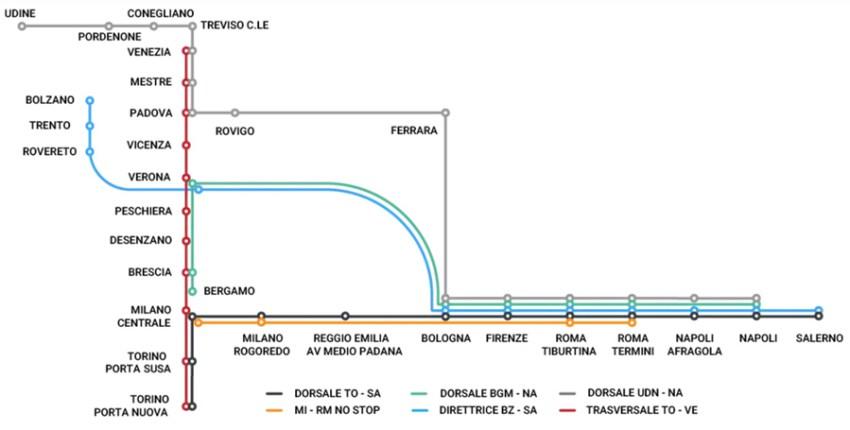 Карта маршрутів .Italo