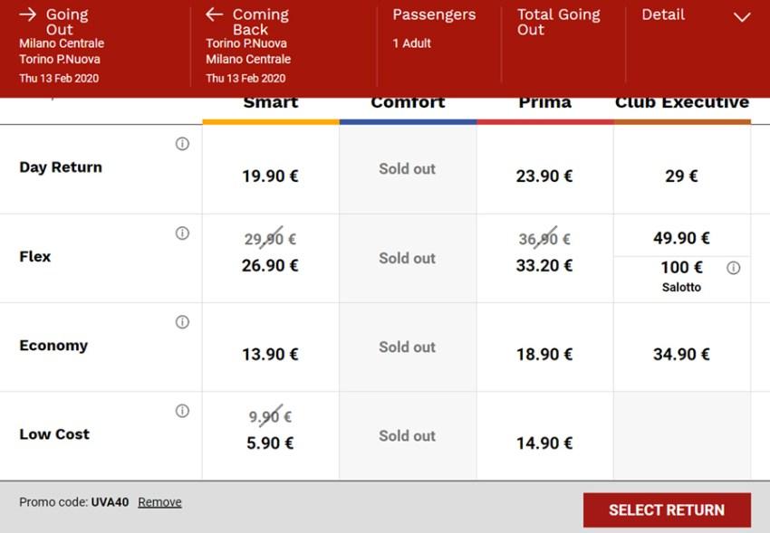 Приклад бронювання квитків Мілан - Турин зі знижкою 40% по промокоду