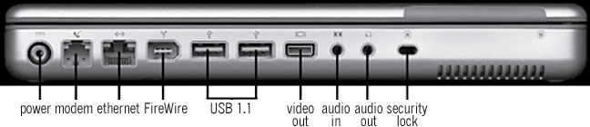 Low End Mac S Compleat Guide To 12 Powerbooks Low End Mac
