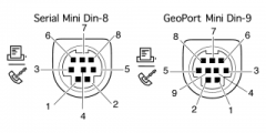 Apple Mini DIN-8 and 9