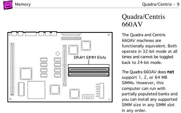 Centris 660av and Quadra 660av page from Apple Memory Guide.