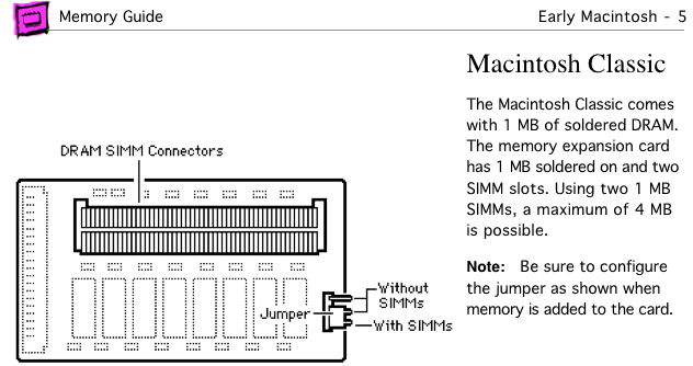Mac Classic page from Apple Memory Guide