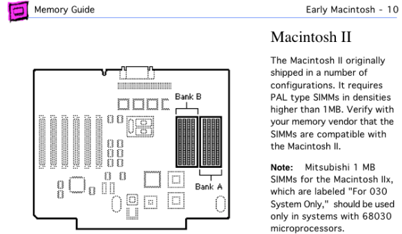 Memory Upgrades: Mac II | Low End Mac
