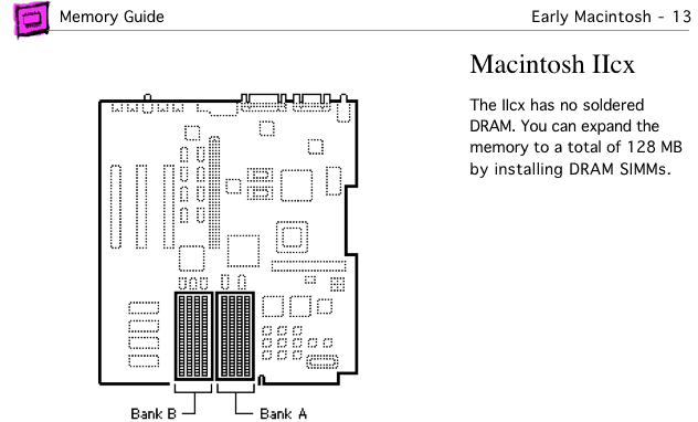 Mac IIcx page from Apple Memory Guide