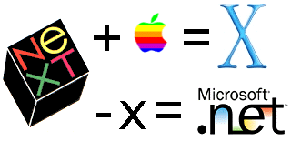 NeXT plus Apple equals Mac OS 10